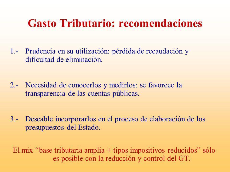 Gasto Tributario: recomendaciones 1.- Prudencia en su utilización: pérdida de recaudación y dificultad de eliminación. 2.- Necesidad de conocerlos y m
