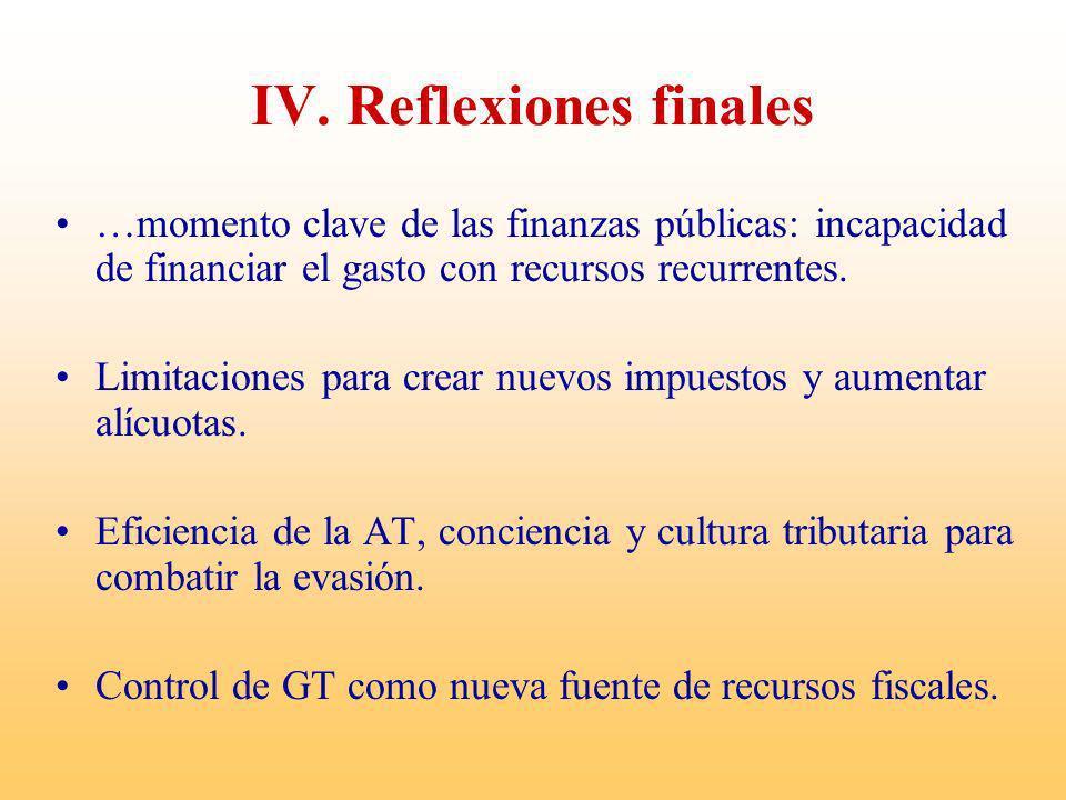 IV. Reflexiones finales …momento clave de las finanzas públicas: incapacidad de financiar el gasto con recursos recurrentes. Limitaciones para crear n