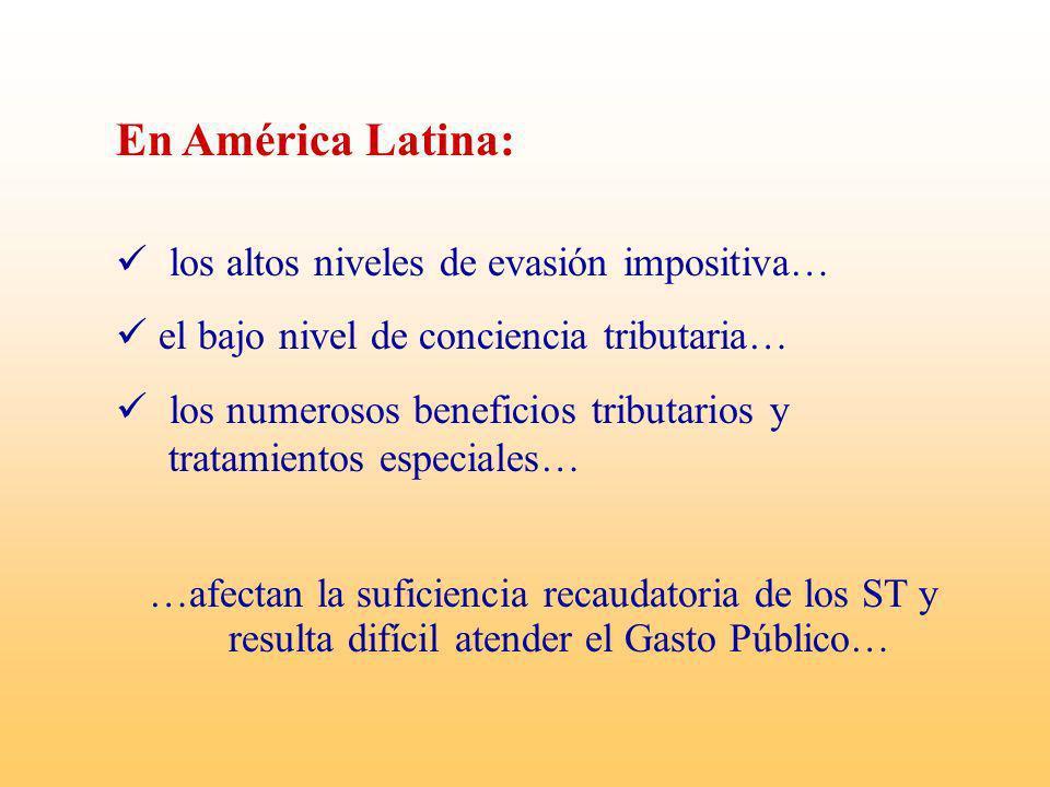 Fuente: OXLAD para serie 1950-1989, CEPAL para serie 1990-2003 América Latina: Ingresos y Gastos del Gobierno Central 1950-2003, promedio simple, como % de PIB.