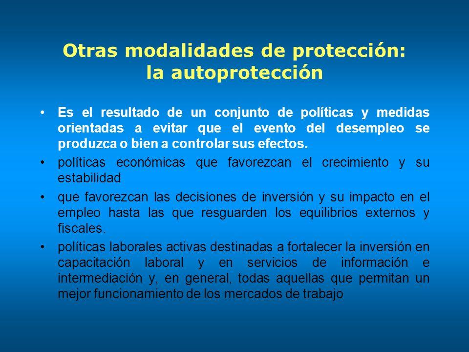 Otras modalidades de protección: la autoprotección Es el resultado de un conjunto de políticas y medidas orientadas a evitar que el evento del desempleo se produzca o bien a controlar sus efectos.