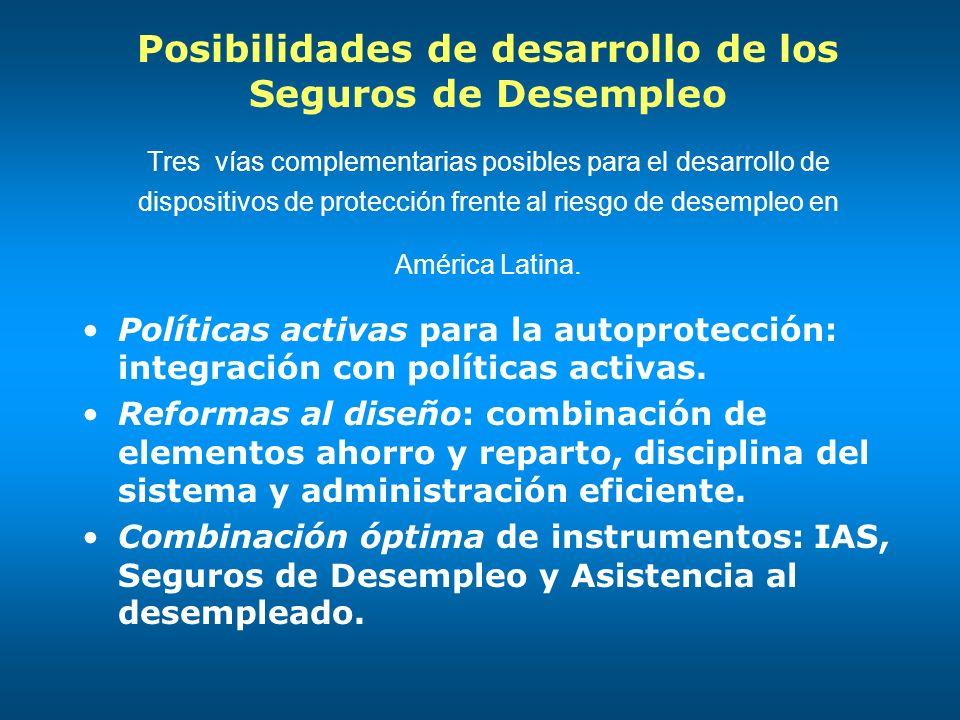 Posibilidades de desarrollo de los Seguros de Desempleo Tres vías complementarias posibles para el desarrollo de dispositivos de protección frente al riesgo de desempleo en América Latina.
