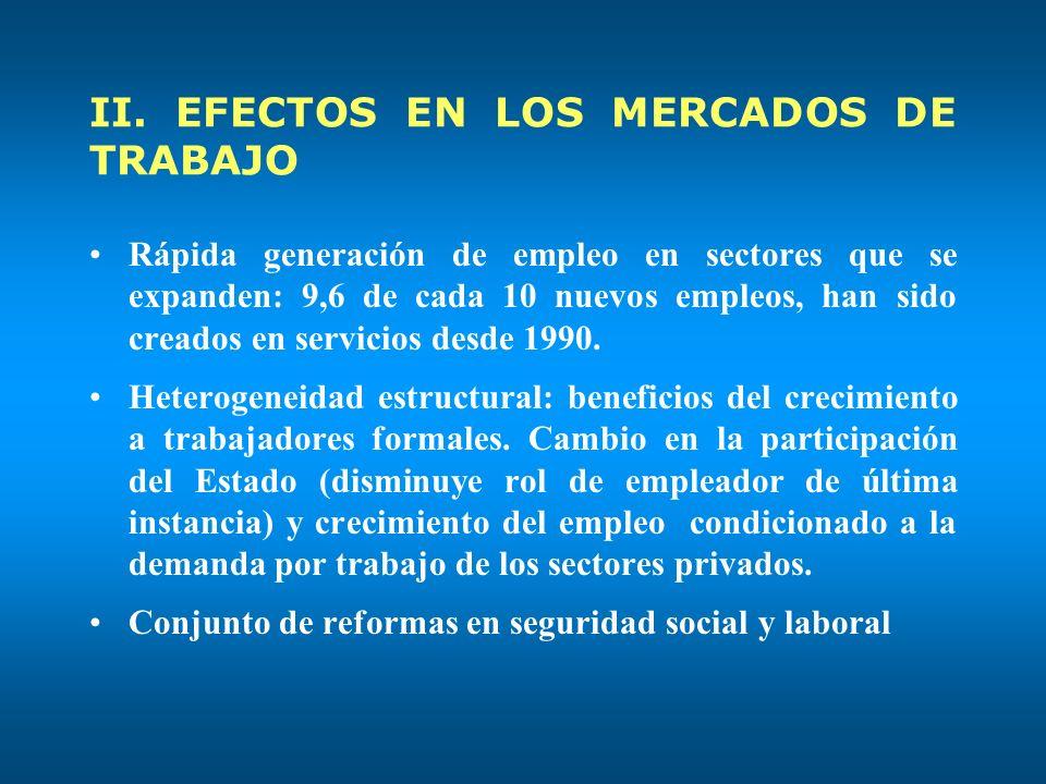 II. EFECTOS EN LOS MERCADOS DE TRABAJO Rápida generación de empleo en sectores que se expanden: 9,6 de cada 10 nuevos empleos, han sido creados en ser