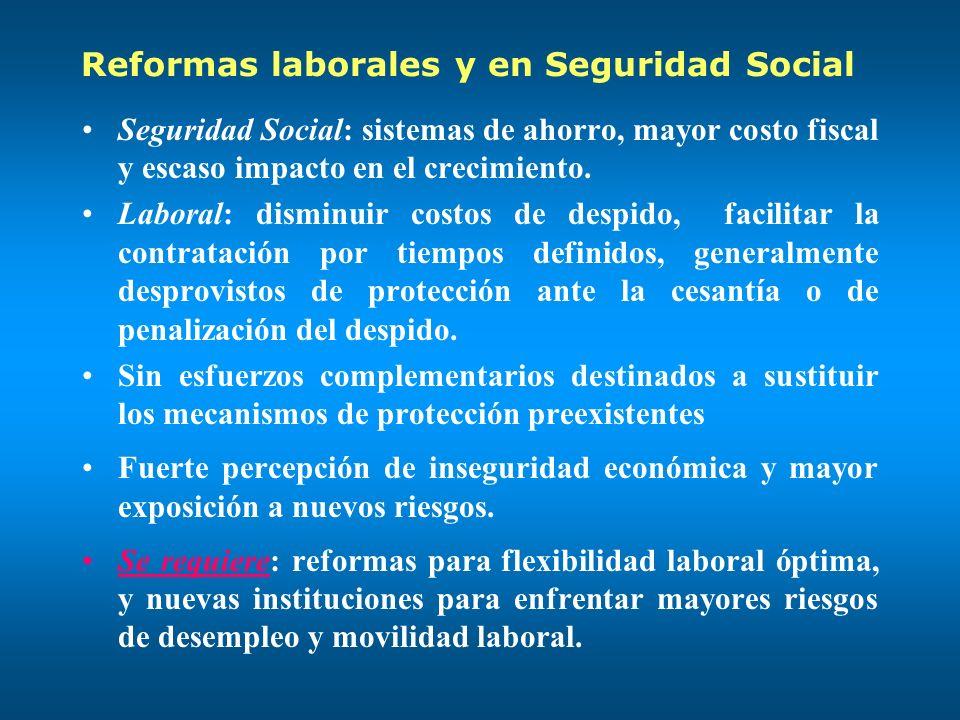 Reformas laborales y en Seguridad Social Seguridad Social: sistemas de ahorro, mayor costo fiscal y escaso impacto en el crecimiento.