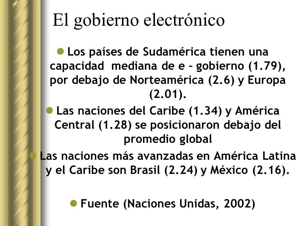 El gobierno electrónico Los países de Sudamérica tienen una capacidad mediana de e – gobierno (1.79), por debajo de Norteamérica (2.6) y Europa (2.01).