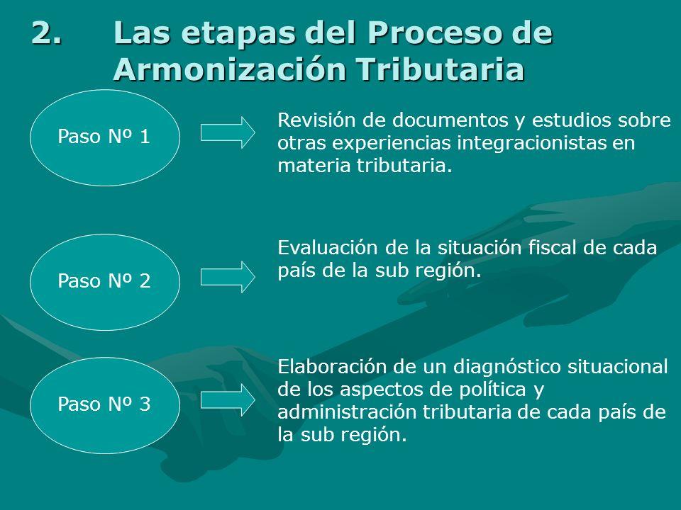 1.Objetivos de la Armonización Tributaria Facilitar la integración económica. Fortalecer la recaudación, en un contexto de desequilibrios fiscales. Re