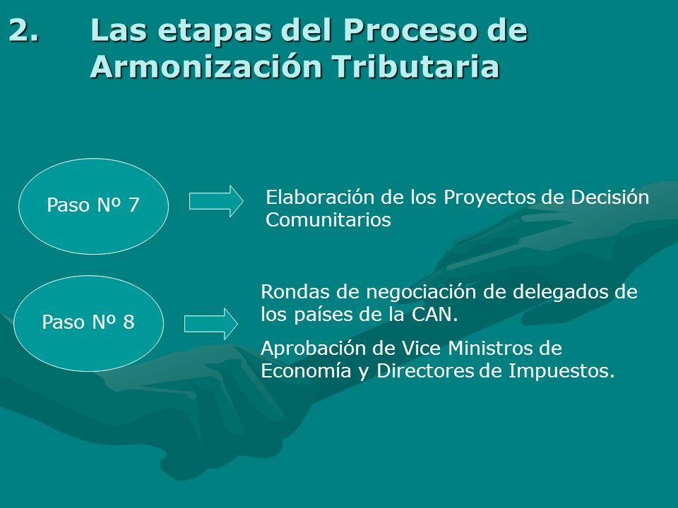 Elaboración de un sistema tributario base, en tributación indirecta, y de las recomendaciones de adecuación para cada país. Paso Nº 4 Cuantificación d