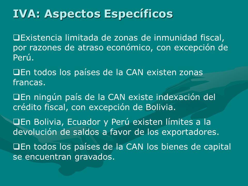 IVA: Aspectos generales Todos los países de la CAN aplican el principio de destino. La variante utilizada por todos los países de la CAN es el IVA tip