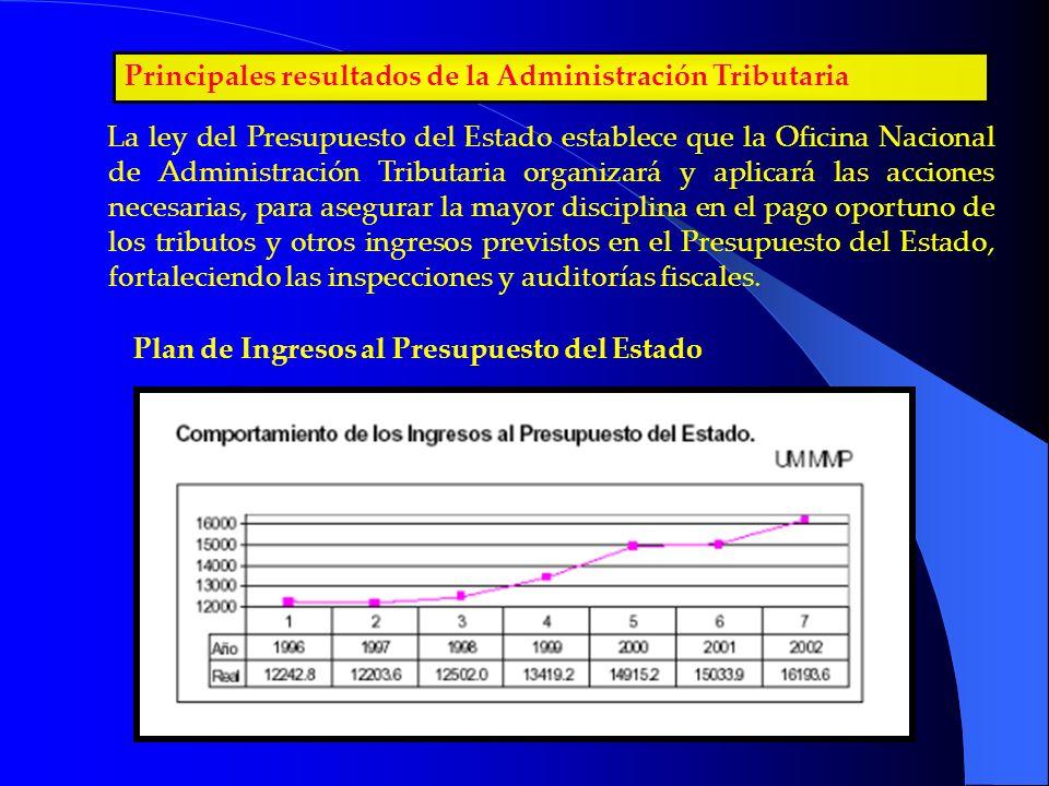 Principales resultados de la Administración Tributaria La ley del Presupuesto del Estado establece que la Oficina Nacional de Administración Tributari