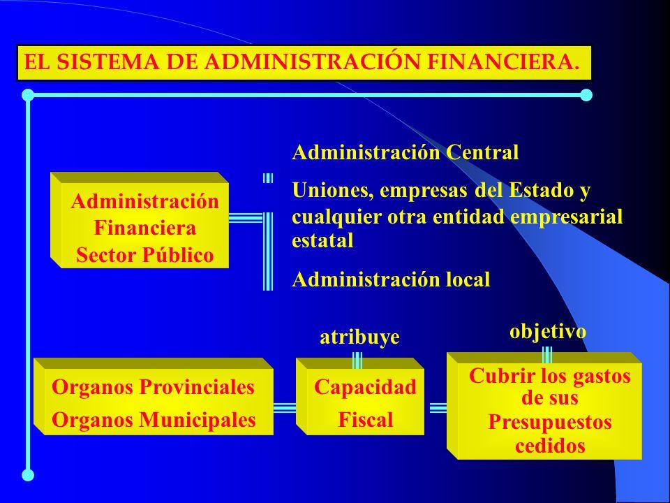EL SISTEMA DE ADMINISTRACIÓN FINANCIERA. Administración Central Uniones, empresas del Estado y cualquier otra entidad empresarial estatal Administraci