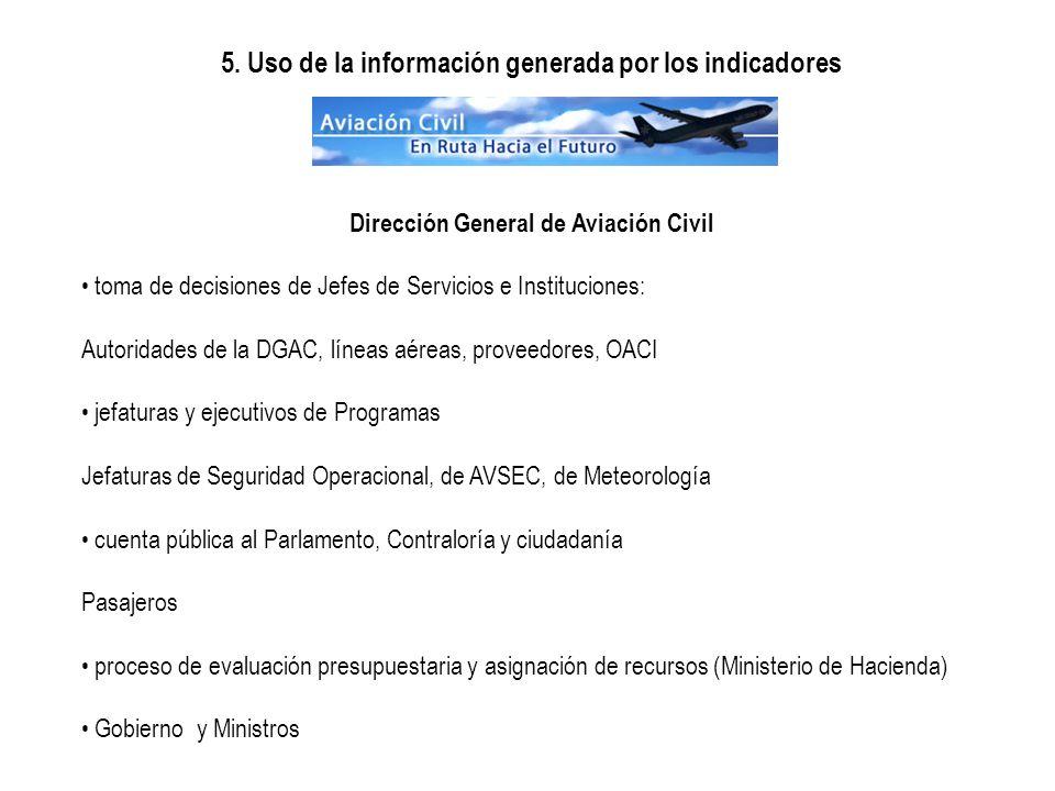 5. Uso de la información generada por los indicadores Dirección General de Aviación Civil toma de decisiones de Jefes de Servicios e Instituciones: Au