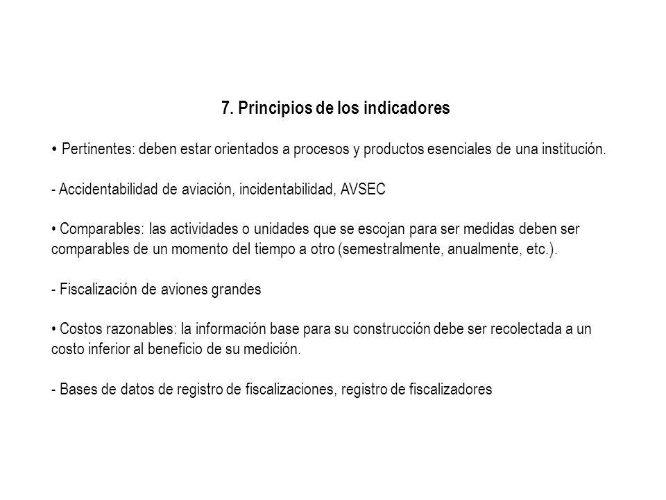 7. Principios de los indicadores Pertinentes: deben estar orientados a procesos y productos esenciales de una institución. - Accidentabilidad de aviac