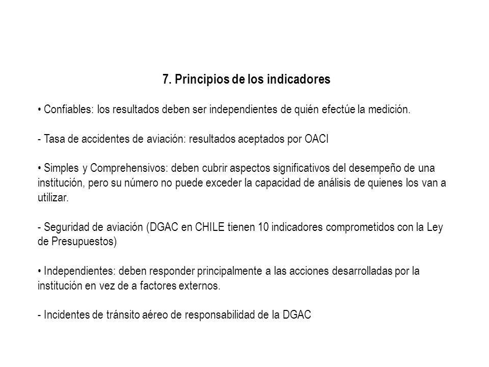 7. Principios de los indicadores Confiables: los resultados deben ser independientes de quién efectúe la medición. - Tasa de accidentes de aviación: r