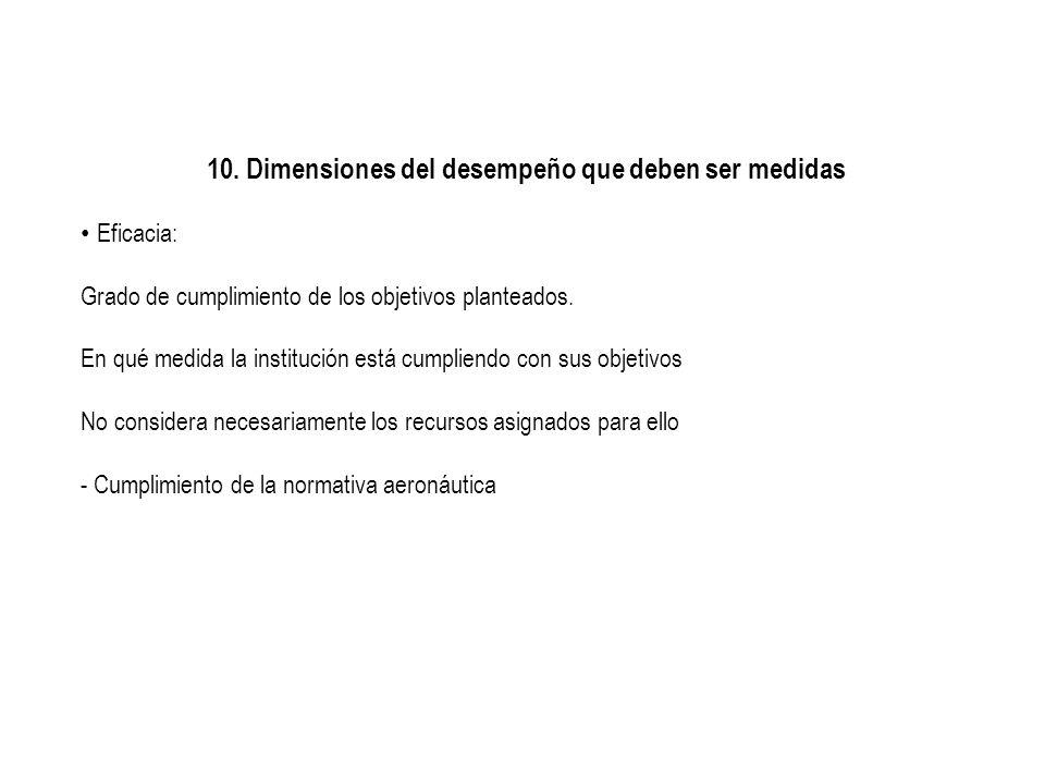 10. Dimensiones del desempeño que deben ser medidas Eficacia: Grado de cumplimiento de los objetivos planteados. En qué medida la institución está cum