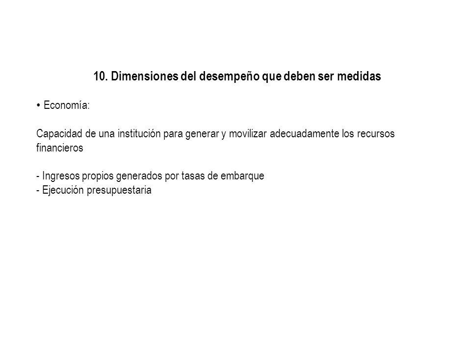 10. Dimensiones del desempeño que deben ser medidas Economía: Capacidad de una institución para generar y movilizar adecuadamente los recursos financi