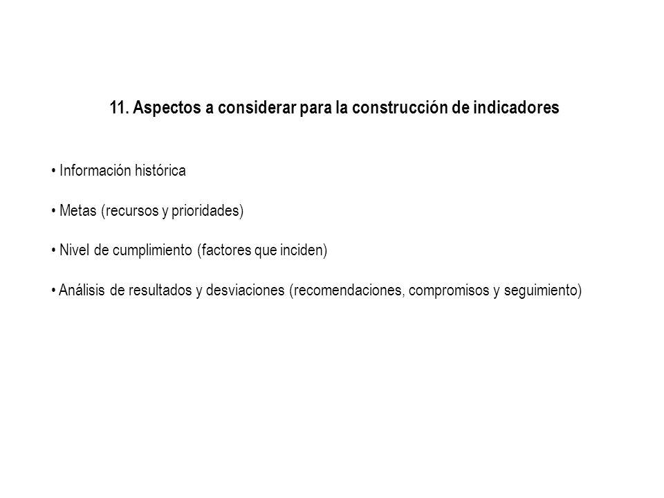 11. Aspectos a considerar para la construcción de indicadores Información histórica Metas (recursos y prioridades) Nivel de cumplimiento (factores que