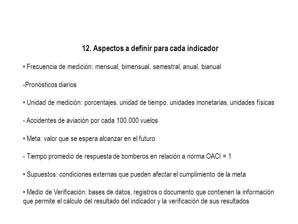 12. Aspectos a definir para cada indicador Frecuencia de medición: mensual, bimensual, semestral, anual, bianual -Pronósticos diarios Unidad de medici