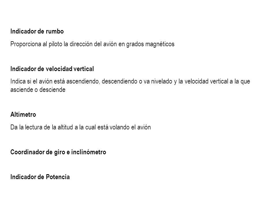 Indicadores del avión Información de Controladores de Tránsito Aéreo Información Meteorológica Información Torre de Control de Juan Santamaría
