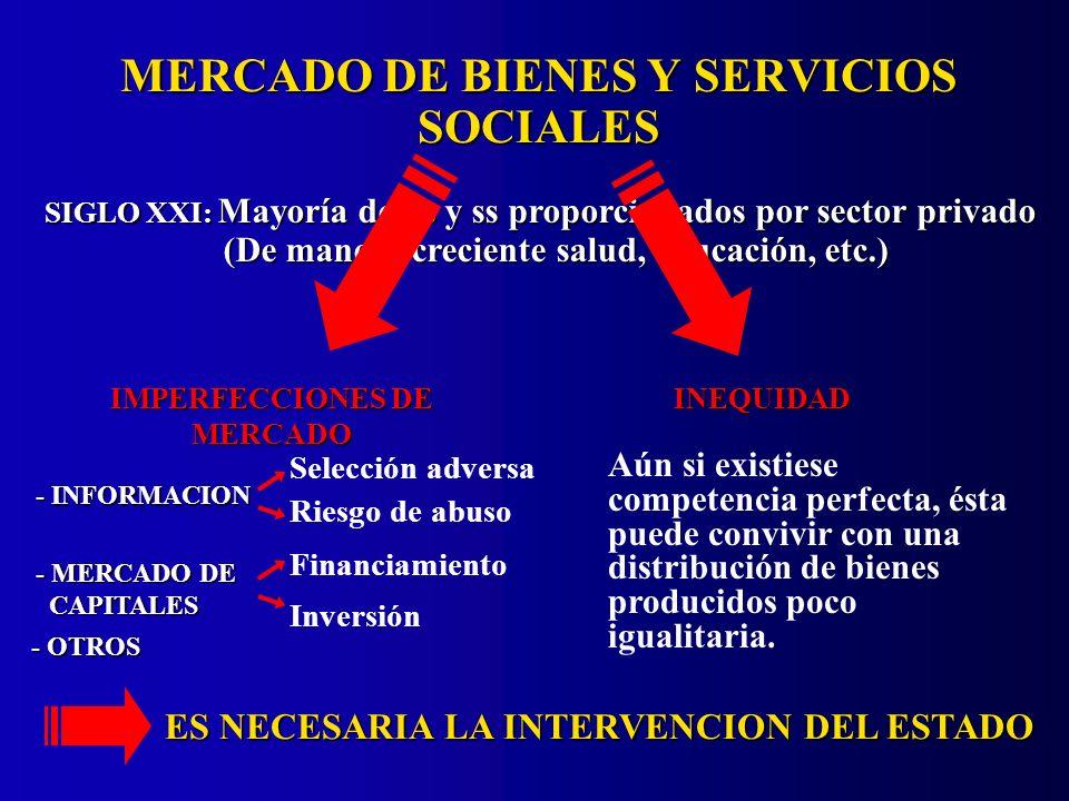 MERCADO DE BIENES Y SERVICIOS SOCIALES SIGLO XXI: Mayoría de bs y ss proporcionados por sector privado (De manera creciente salud, educación, etc.) -