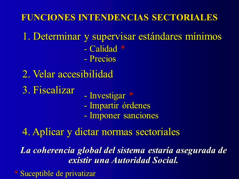 FUNCIONES INTENDENCIAS SECTORIALES 1. Determinar y supervisar estándares mínimos 2. Velar accesibilidad 3. Fiscalizar 4. Aplicar y dictar normas secto