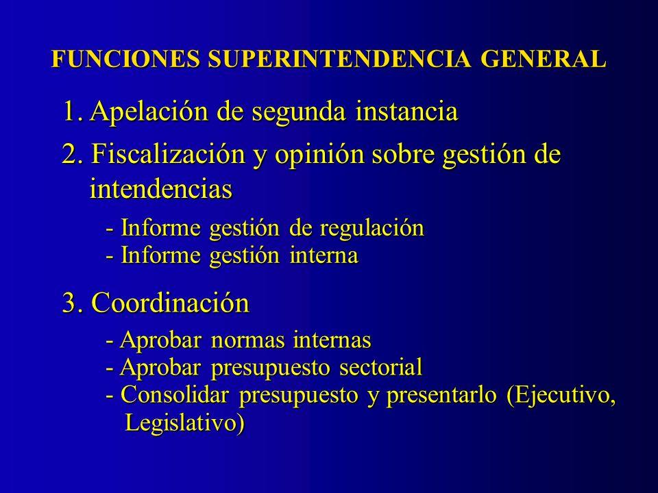 FUNCIONES SUPERINTENDENCIA GENERAL 1. Apelación de segunda instancia 2. Fiscalización y opinión sobre gestión de intendencias 3. Coordinación - Inform