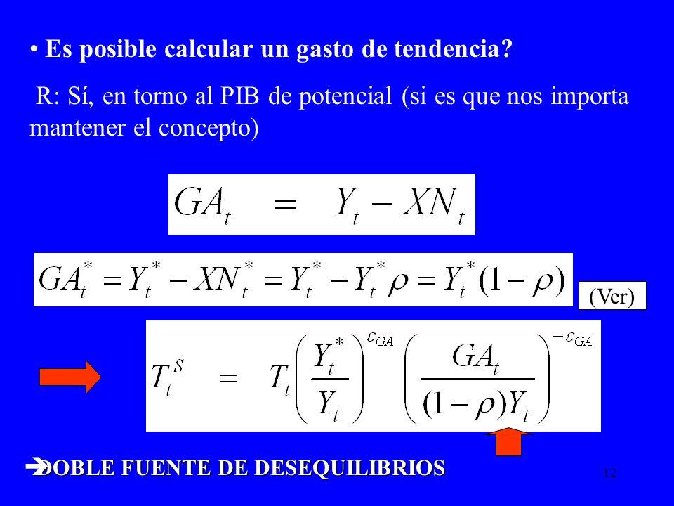 12 Es posible calcular un gasto de tendencia? R: Sí, en torno al PIB de potencial (si es que nos importa mantener el concepto) DOBLE FUENTE DE DESEQUI