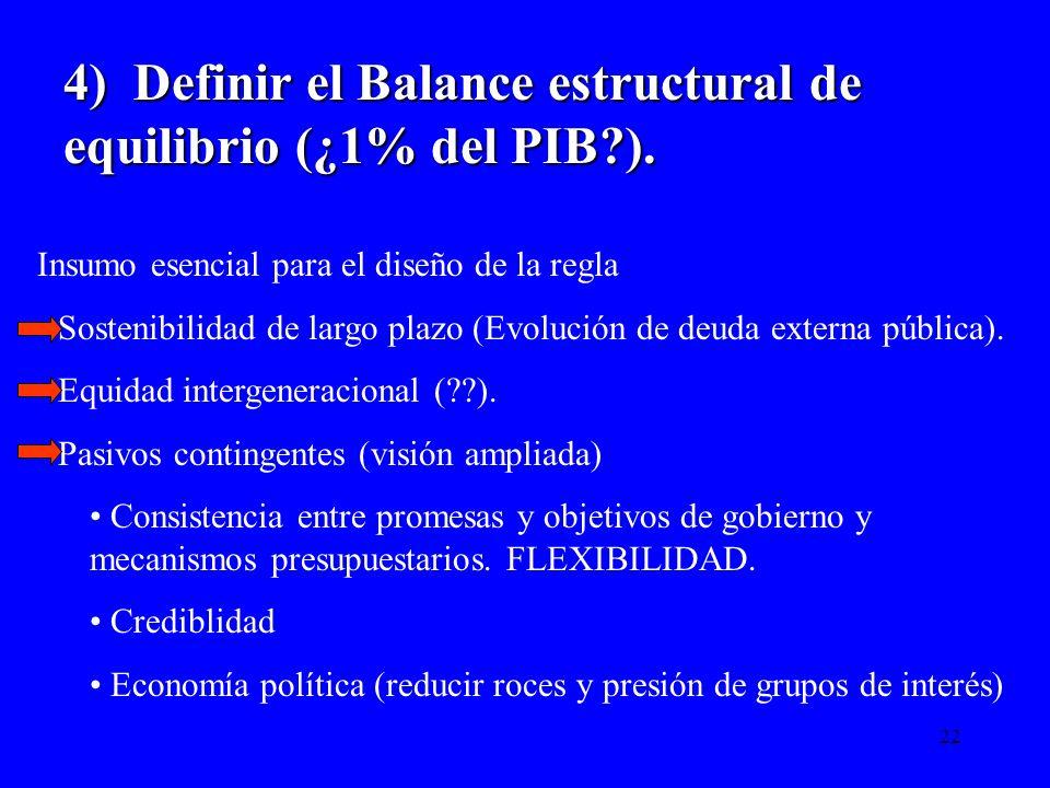 22 4) Definir el Balance estructural de equilibrio (¿1% del PIB?). Insumo esencial para el diseño de la regla Sostenibilidad de largo plazo (Evolución