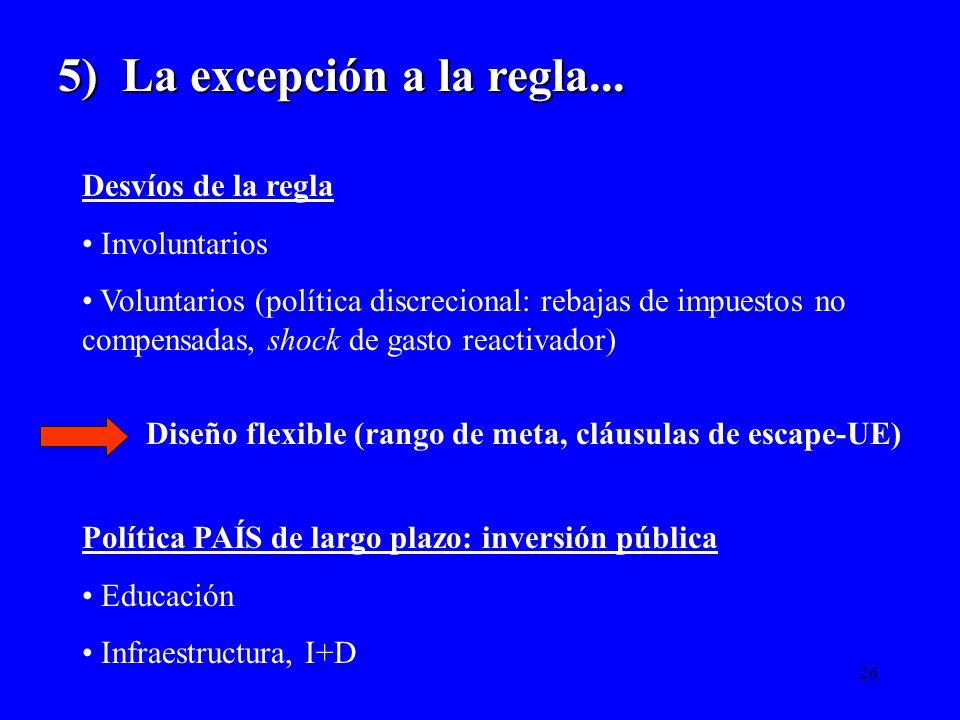 26 5) La excepción a la regla... Desvíos de la regla Involuntarios Voluntarios (política discrecional: rebajas de impuestos no compensadas, shock de g