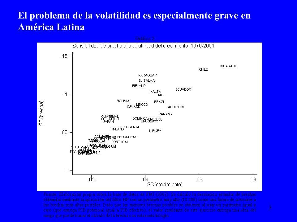3 El problema de la volatilidad es especialmente grave en América Latina