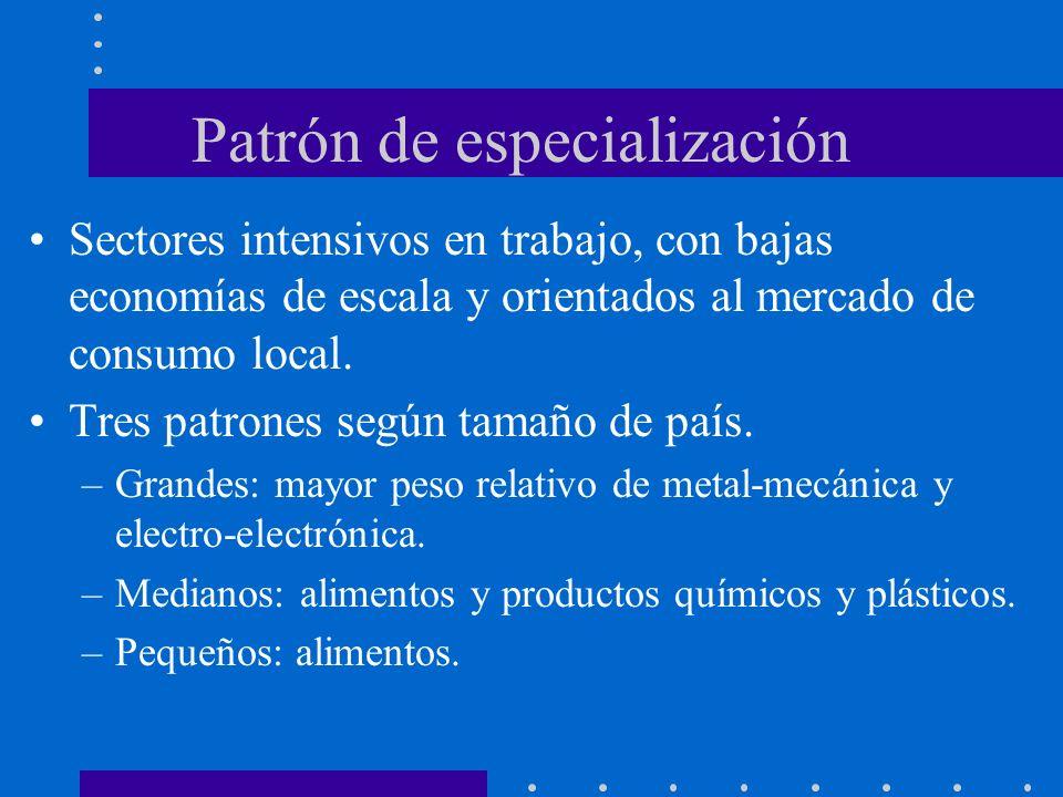 Patrón de especialización Sectores intensivos en trabajo, con bajas economías de escala y orientados al mercado de consumo local. Tres patrones según