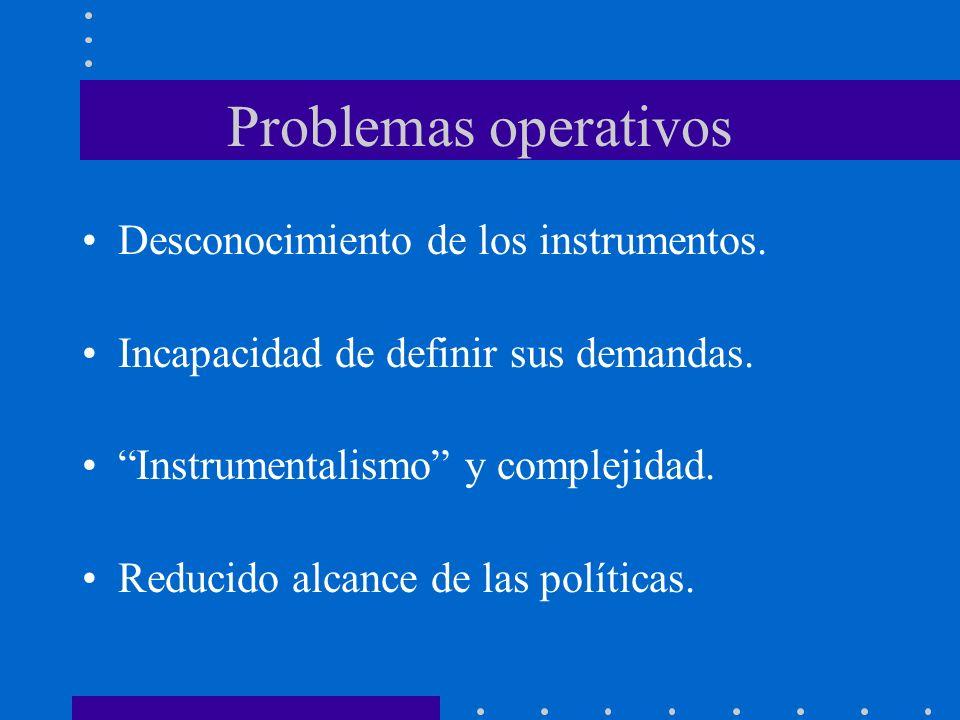 Problemas operativos Desconocimiento de los instrumentos. Incapacidad de definir sus demandas. Instrumentalismo y complejidad. Reducido alcance de las