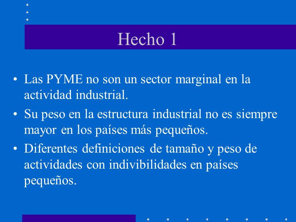 Hecho 1 Las PYME no son un sector marginal en la actividad industrial. Su peso en la estructura industrial no es siempre mayor en los países más peque
