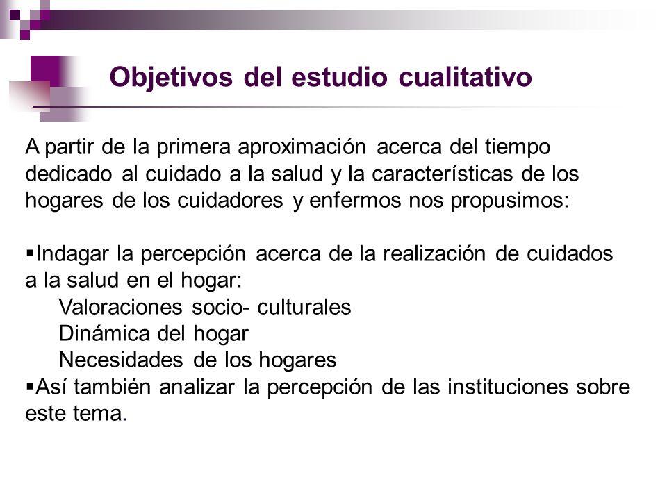 Objetivos del estudio cualitativo A partir de la primera aproximación acerca del tiempo dedicado al cuidado a la salud y la características de los hog