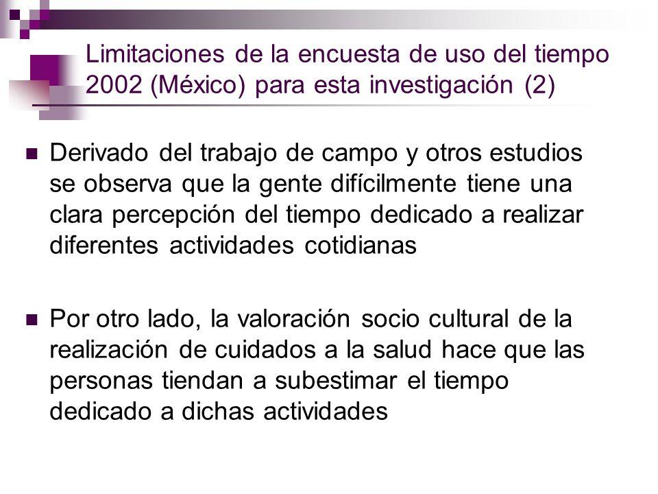Limitaciones de la encuesta de uso del tiempo 2002 (México) para esta investigación (2) Derivado del trabajo de campo y otros estudios se observa que