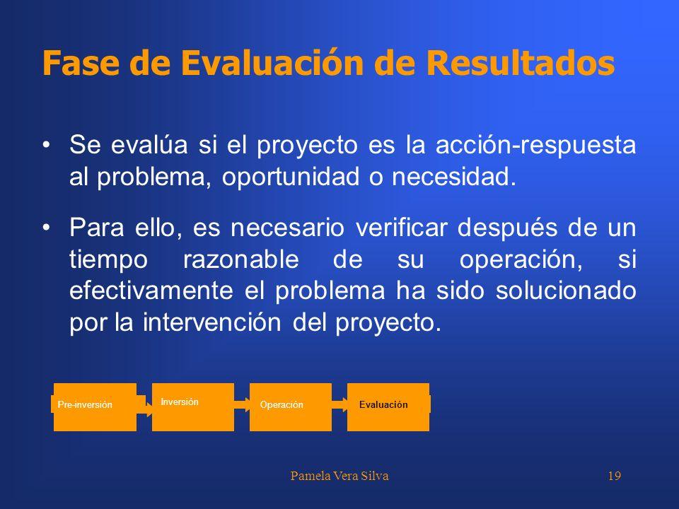 Pamela Vera Silva19 Fase de Evaluación de Resultados Se evalúa si el proyecto es la acción-respuesta al problema, oportunidad o necesidad. Para ello,