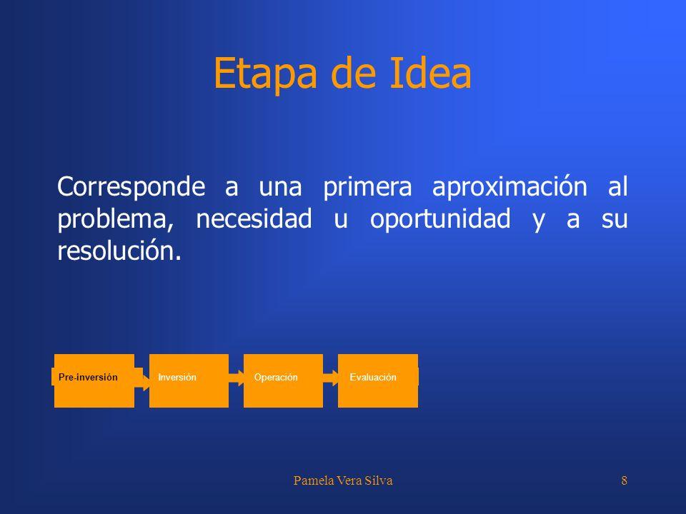 Pamela Vera Silva8 Etapa de Idea Corresponde a una primera aproximación al problema, necesidad u oportunidad y a su resolución. Pre-inversiónInversión