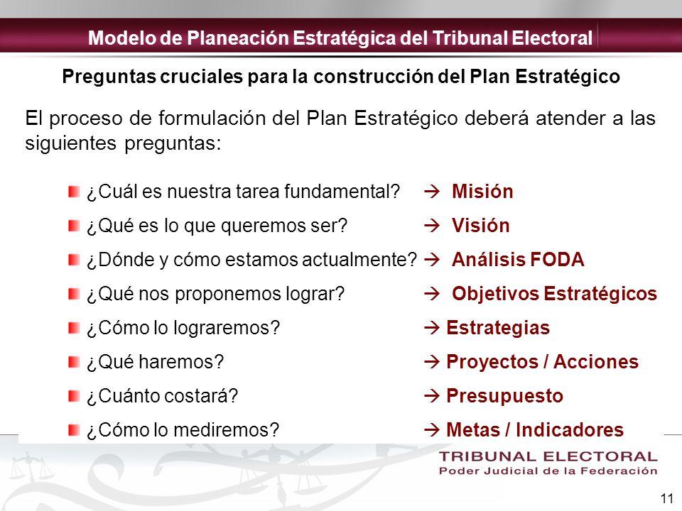 11 El proceso de formulación del Plan Estratégico deberá atender a las siguientes preguntas: ¿Cuál es nuestra tarea fundamental? Misión ¿Qué es lo que