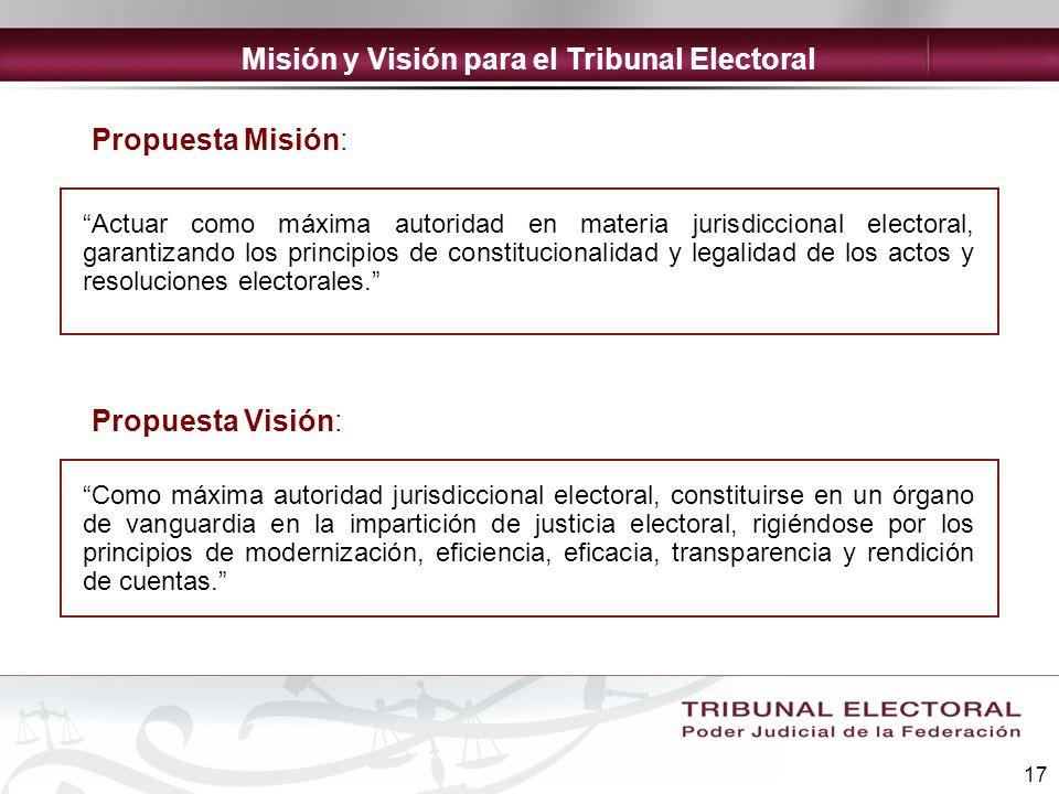 17 Misión y Visión para el Tribunal Electoral Actuar como máxima autoridad en materia jurisdiccional electoral, garantizando los principios de constit