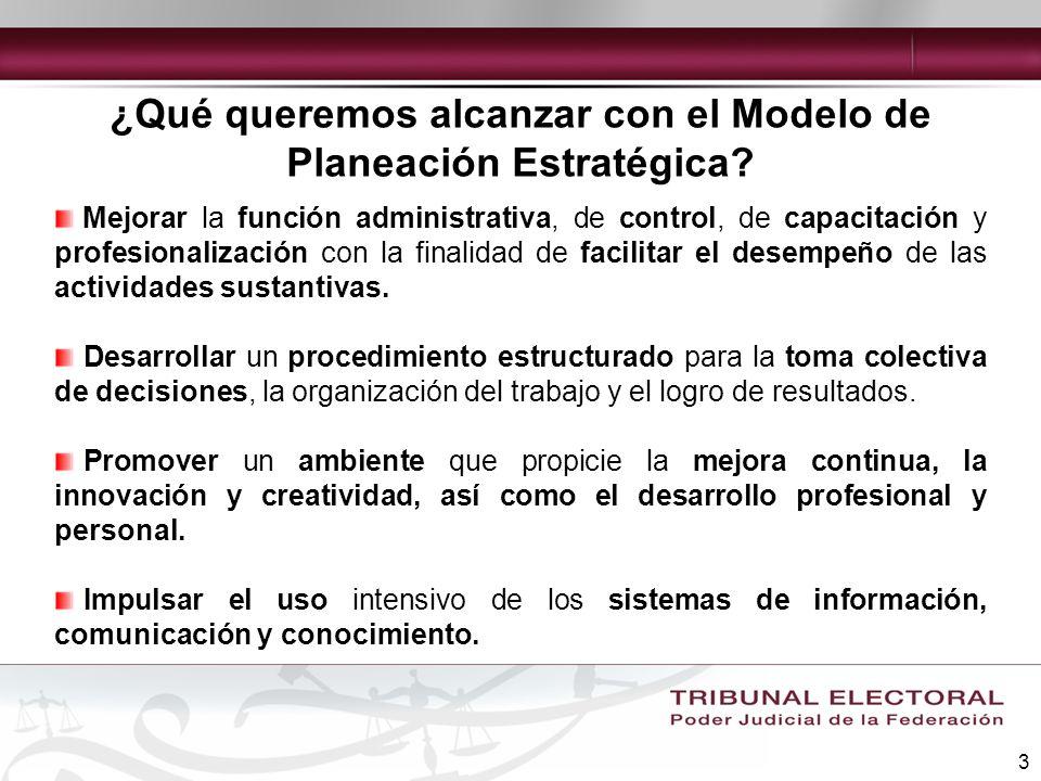 4 ¿Por qué es necesario contar con un Modelo de Planeación Estratégica.