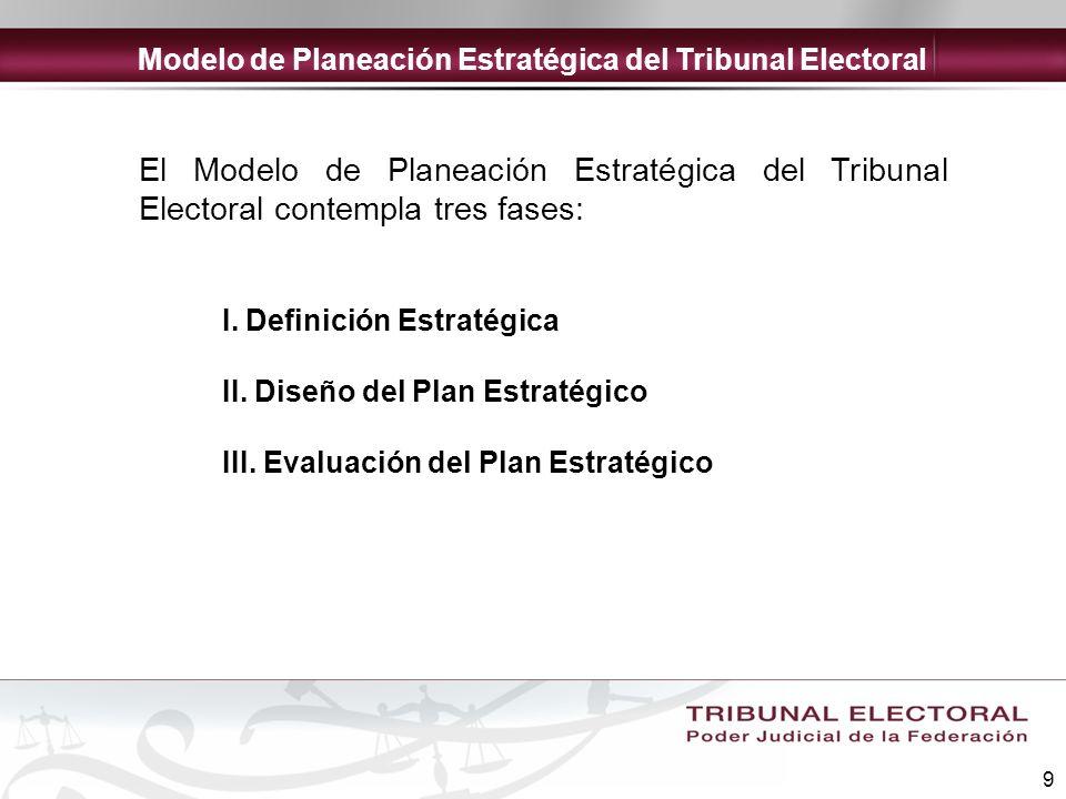 9 El Modelo de Planeación Estratégica del Tribunal Electoral contempla tres fases: I.Definición Estratégica II. Diseño del Plan Estratégico III. Evalu