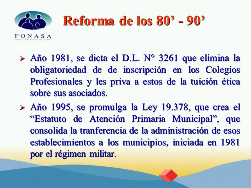 Reforma de los 80 - 90 Año 1981, se dicta el D.L. N° 3261 que elimina la obligatoriedad de de inscripción en los Colegios Profesionales y les priva a