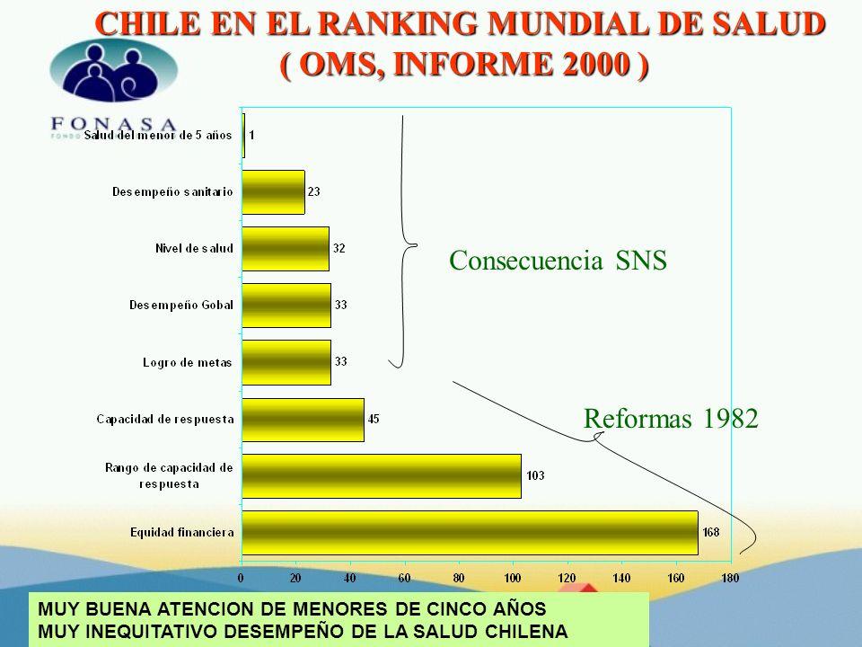 CHILE EN EL RANKING MUNDIAL DE SALUD ( OMS, INFORME 2000 ) ( OMS, INFORME 2000 ) MUY BUENA ATENCION DE MENORES DE CINCO AÑOS MUY INEQUITATIVO DESEMPEÑ