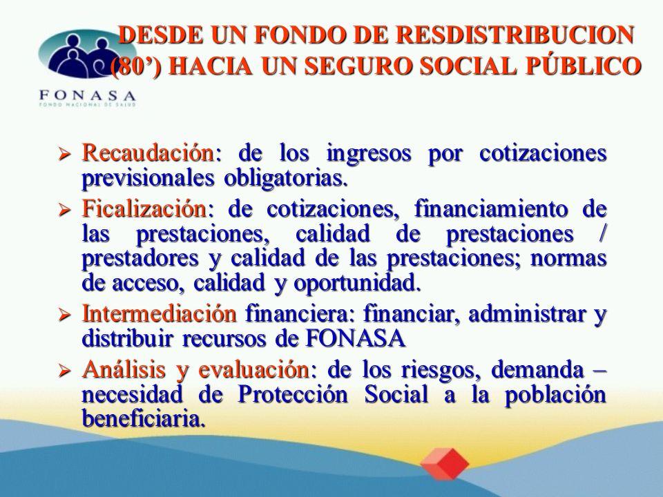 DESDE UN FONDO DE RESDISTRIBUCION (80) HACIA UN SEGURO SOCIAL PÚBLICO Recaudación: de los ingresos por cotizaciones previsionales obligatorias. Recaud
