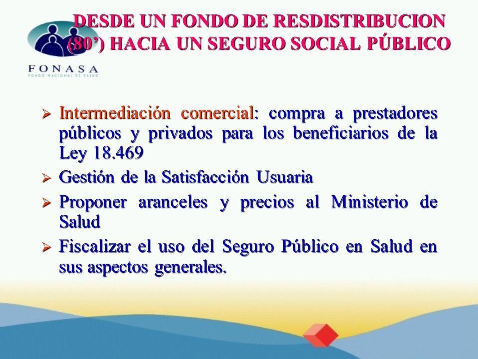 DESDE UN FONDO DE RESDISTRIBUCION (80) HACIA UN SEGURO SOCIAL PÚBLICO Intermediación comercial: compra a prestadores públicos y privados para los bene