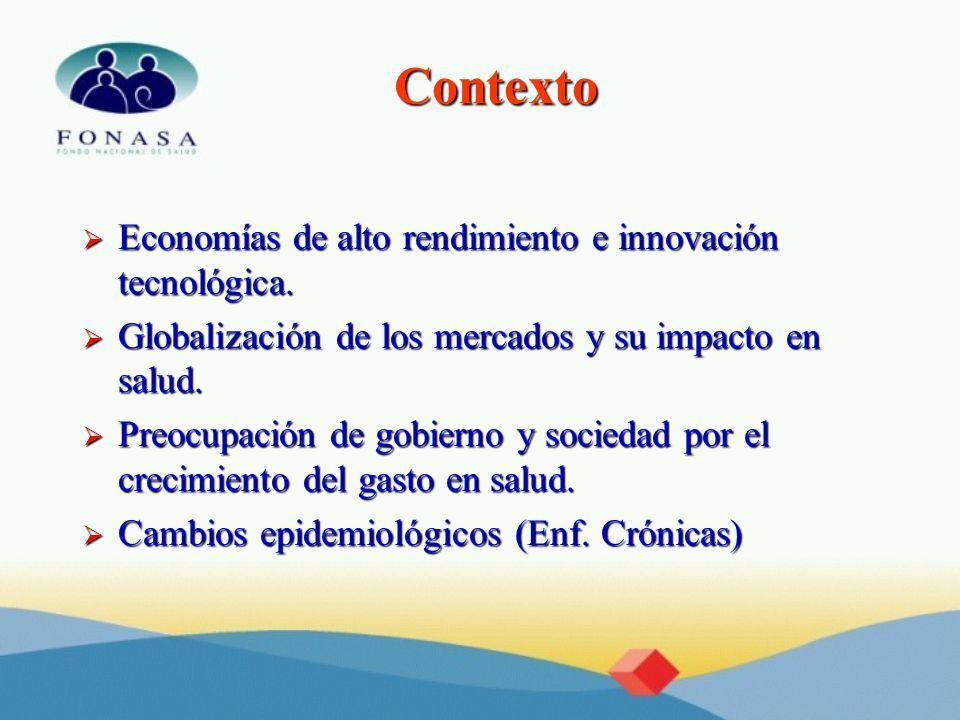 Contexto Economías de alto rendimiento e innovación tecnológica. Economías de alto rendimiento e innovación tecnológica. Globalización de los mercados
