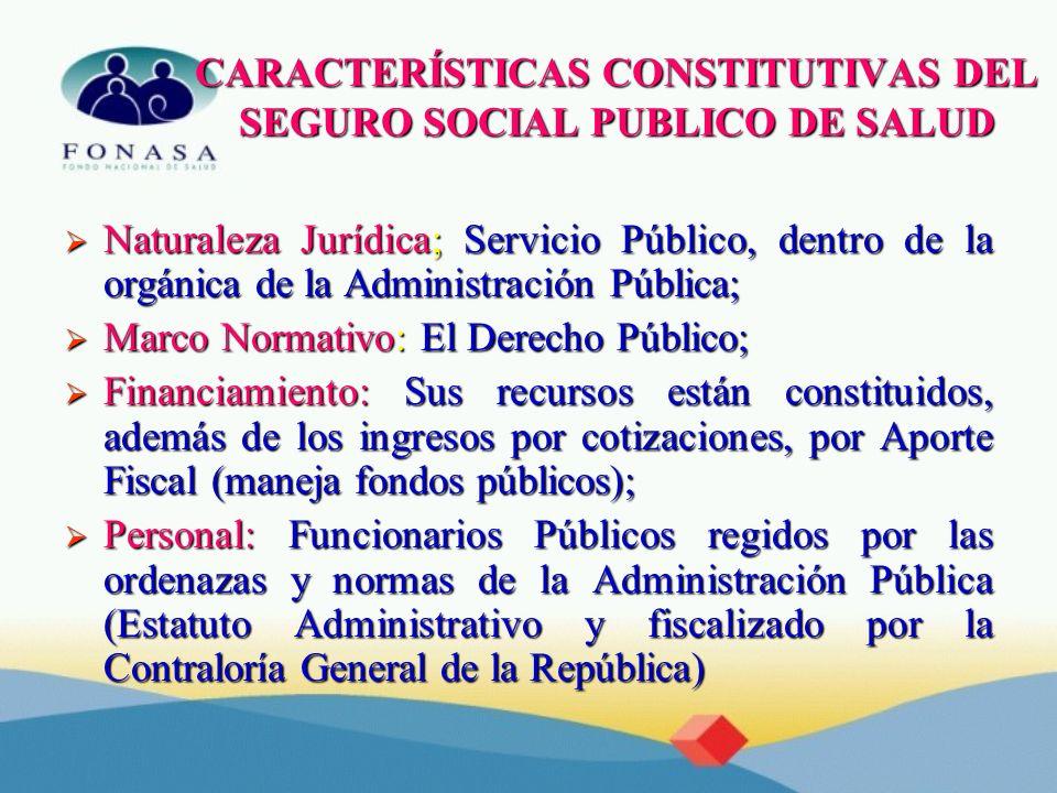 CARACTERÍSTICAS CONSTITUTIVAS DEL SEGURO SOCIAL PUBLICO DE SALUD Naturaleza Jurídica; Servicio Público, dentro de la orgánica de la Administración Púb