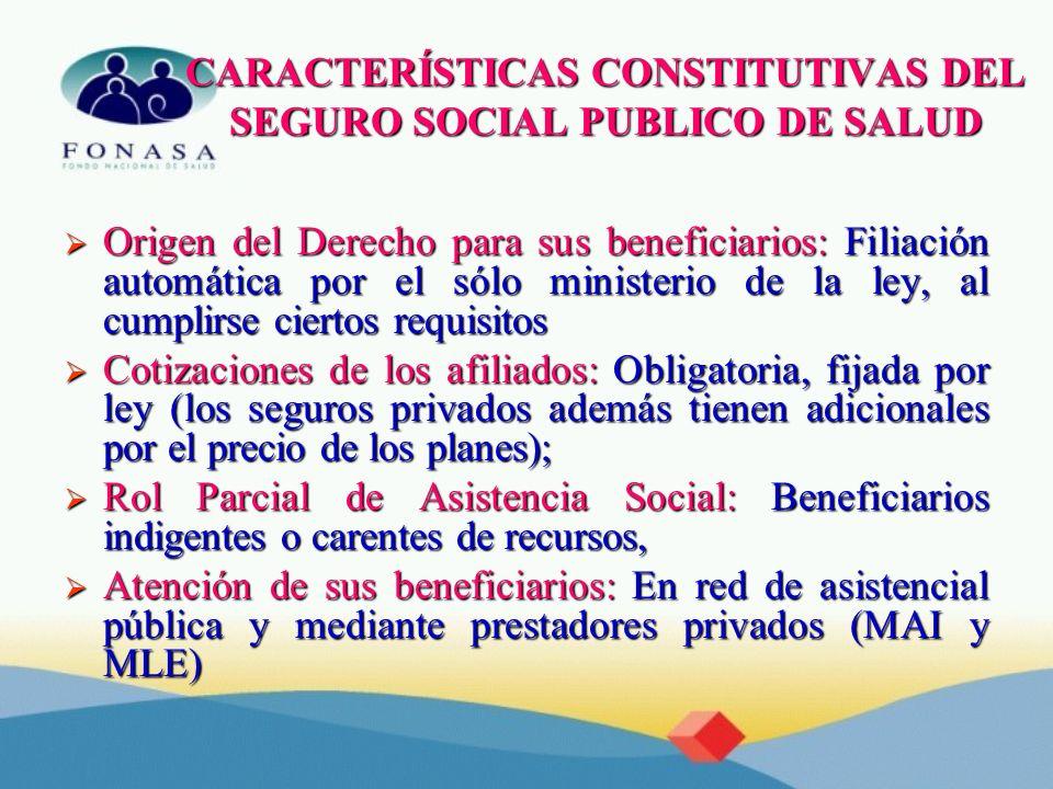 CARACTERÍSTICAS CONSTITUTIVAS DEL SEGURO SOCIAL PUBLICO DE SALUD Origen del Derecho para sus beneficiarios: Filiación automática por el sólo ministeri
