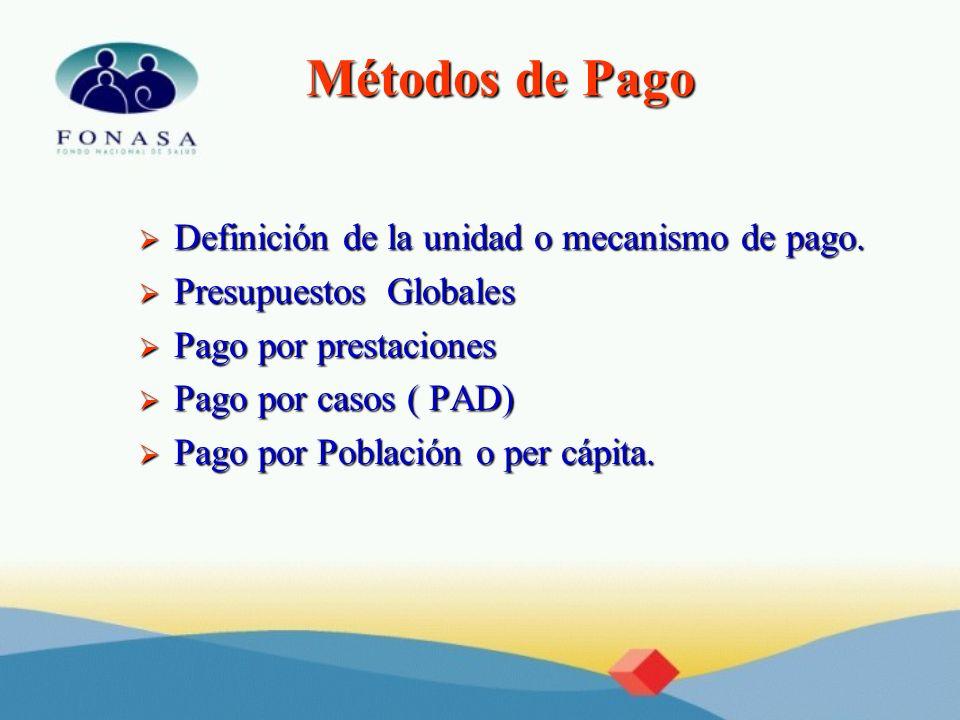 Métodos de Pago Definición de la unidad o mecanismo de pago. Definición de la unidad o mecanismo de pago. Presupuestos Globales Presupuestos Globales