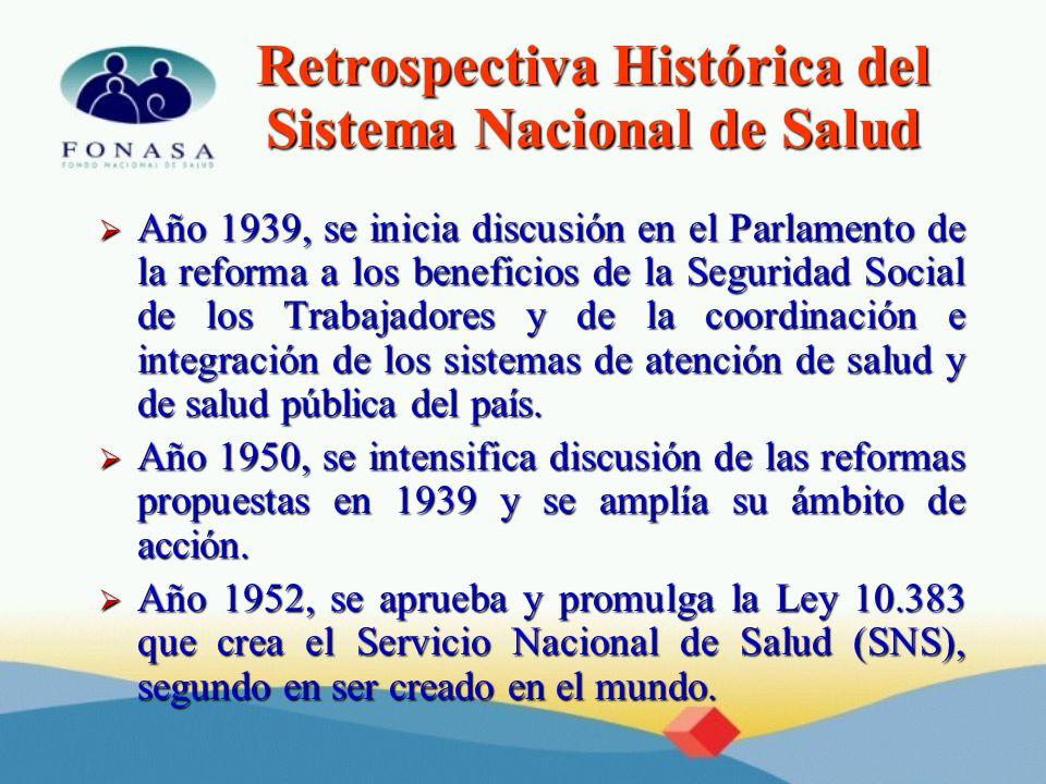 Año 1939, se inicia discusión en el Parlamento de la reforma a los beneficios de la Seguridad Social de los Trabajadores y de la coordinación e integr