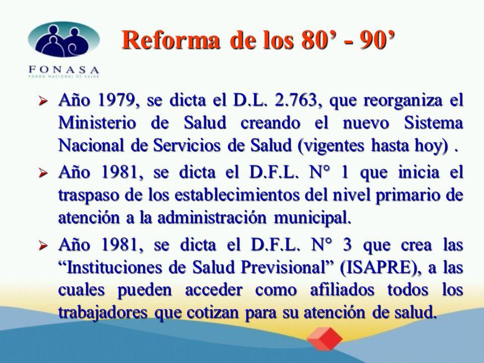 Reforma de los 80 - 90 Año 1979, se dicta el D.L. 2.763, que reorganiza el Ministerio de Salud creando el nuevo Sistema Nacional de Servicios de Salud