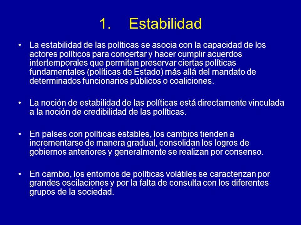 1.Estabilidad La estabilidad de las políticas se asocia con la capacidad de los actores políticos para concertar y hacer cumplir acuerdos intertemporales que permitan preservar ciertas políticas fundamentales (políticas de Estado) más allá del mandato de determinados funcionarios públicos o coaliciones.